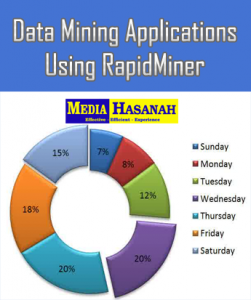 Data Mining Using RapidMiner